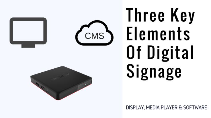 Three key elements of digital signage (1)